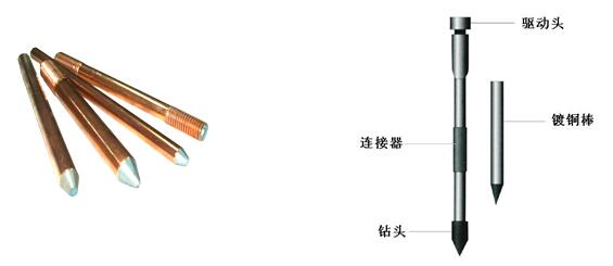 绍兴市佰利嘉电气有限公司是生产电气接地材料和防雷接地器材的专业厂家,主要产品有铜包钢系列(镀铜)铜包钢接地棒、镀铜接地圆线、镀铜扁排、连铸铜包钢;锌包钢系列连铸锌包钢圆线、锌包钢接地棒;钠米碳防腐接地材料、放热焊剂(接)、电解离子接地极(棒)、防雷降阻剂、非金属接地模块、避雷针及各种电缆连接夹具等,是目前国内同行中品种规格较全、工艺较先进的企业之一。为国内外客户提供专业的防雷接地产品及防雷接地工程的整体解决方案。公司产品已被广泛应用于大型电力、石化、铁路、气象、通讯基站、计算机房、智能大厦、阴极保