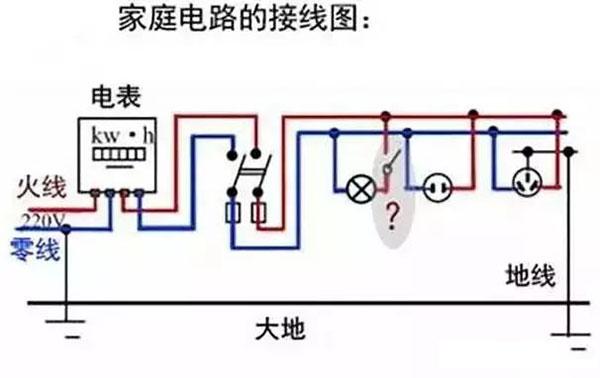 家用电路接地线路图